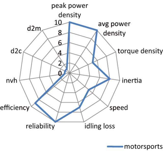 Ziemlich 3 Draht Generator Diagramm Galerie - Der Schaltplan ...